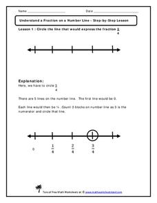 Understand a Fraction on a Number Line Worksheet
