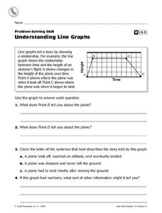 Understanding Line Graphs Worksheet