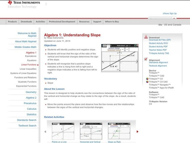 Understanding Slope Lesson Plan for 8th - 10th Grade