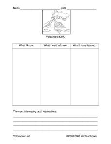 Understanding Volcanoes Worksheet