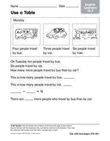 Use a Table Worksheet