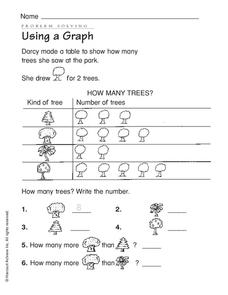 Using a Graph Worksheet