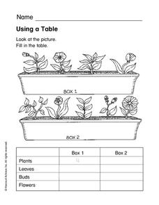 Using a Table Worksheet