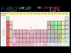 Valence Electrons Video