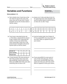 Variables and Functions Worksheet