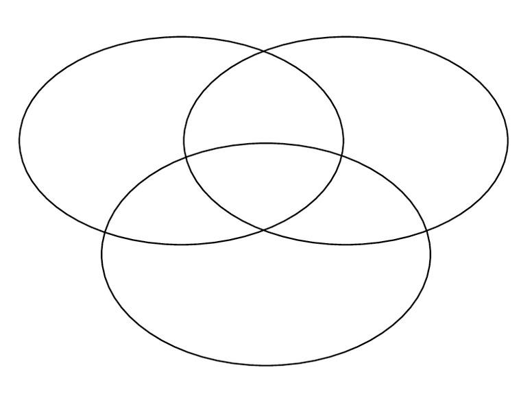 Venn Diagram Template Printables & Template for
