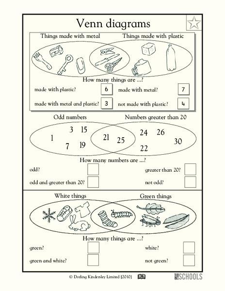 venn diagrams worksheet for 1st grade