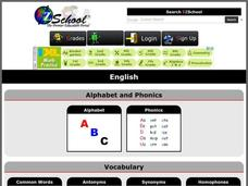 Verbs Worksheet Worksheet