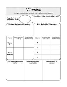 Vitamins and Minerals Lesson Plans & Worksheets | Lesson Planet