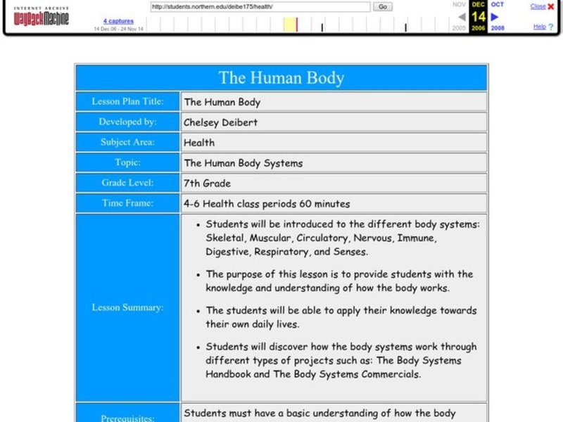 The Human Body Lesson Plan