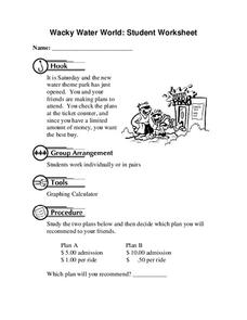 Wacky Water World: Student Worksheet Lesson Plan