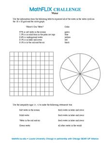 Water Worksheet