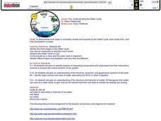 Water Cycle Lesson Plan