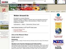 Water Around Us Lesson Plan
