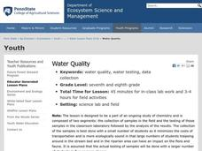 Water Quality Lesson Plan