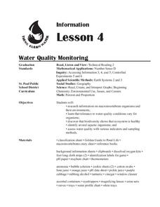 Water Quality Monitoring Lesson Plan