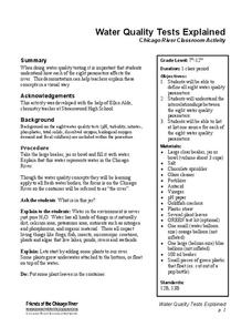 Water Quality Tests Explained Lesson Plan