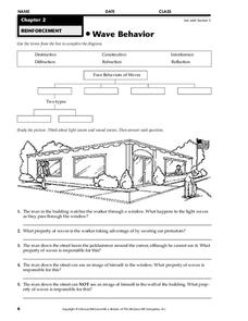 Wave Behavior Worksheet for 7th - 12th Grade | Lesson Planet