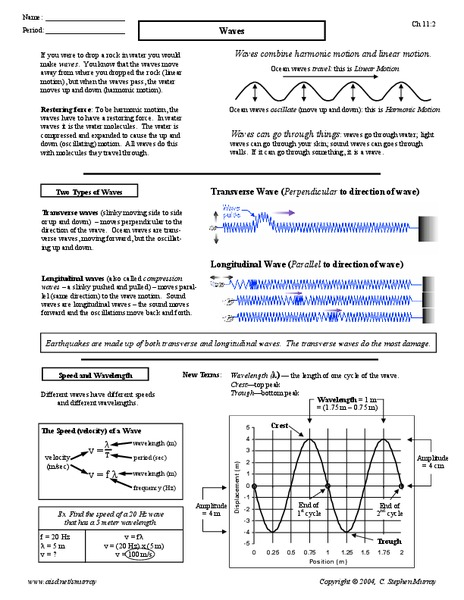 waves worksheet for 9th