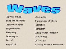Waves Presentation