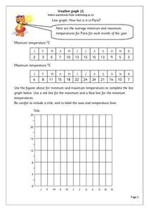 weather graph worksheet for 3rd 5th grade lesson planet. Black Bedroom Furniture Sets. Home Design Ideas