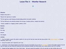 Weather Research Lesson Plan