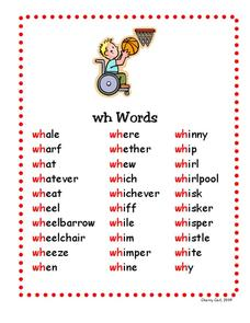 Wh Words Printables & Template