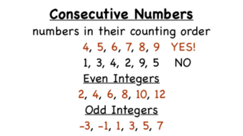 What are Consecutive Numbers? Video
