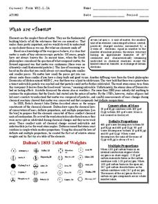 What are Atoms? Worksheet