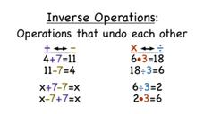 What are Inverse Operations? Video