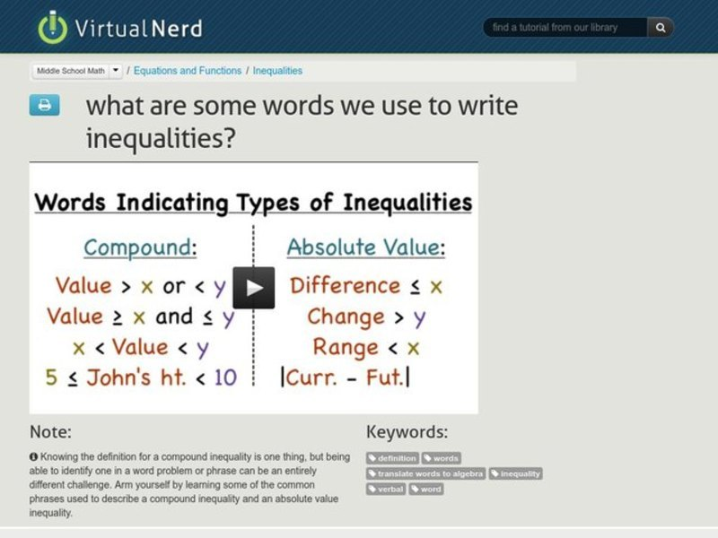 What Are Some Words We Use To Write Inequalities? Video