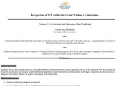 Atoms and Elements Lesson Plan