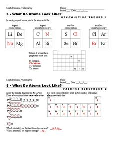 What do Atoms Look Like? Worksheet for 9th - 12th Grade ...
