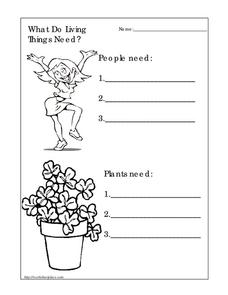 What Do Living Things Need? Worksheet