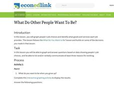 What Do Other People Want To Be? Lesson Plan