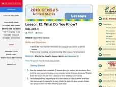 What Do You Know? Lesson Plan