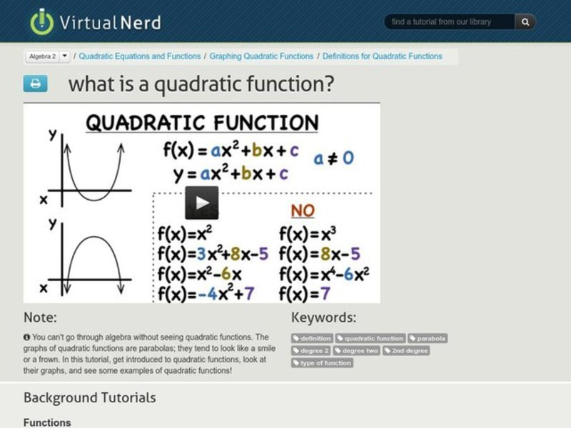 What is a Quadratic Function? Video
