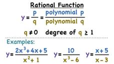 What is a Rational Function? Video