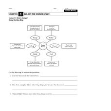 What is Biology? Worksheet