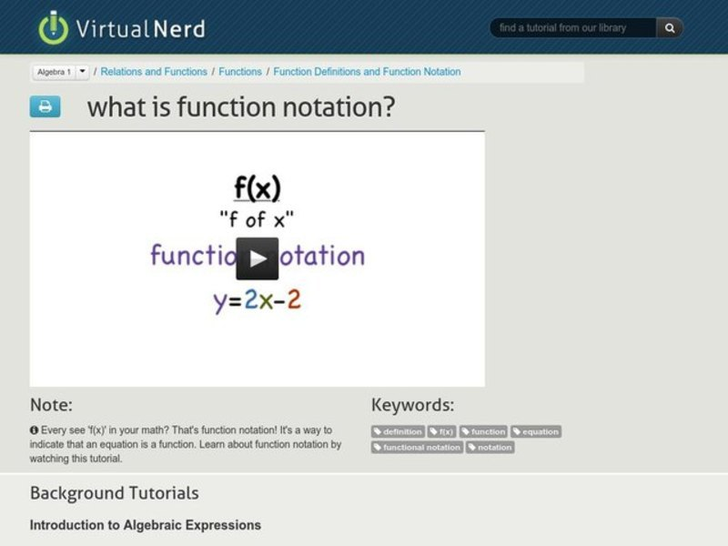 What is Function Notation? Video