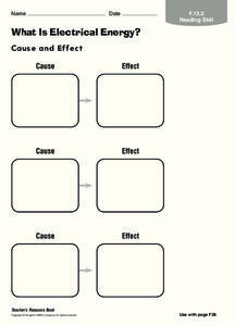 What is Electrical Energy? Graphic Organizer