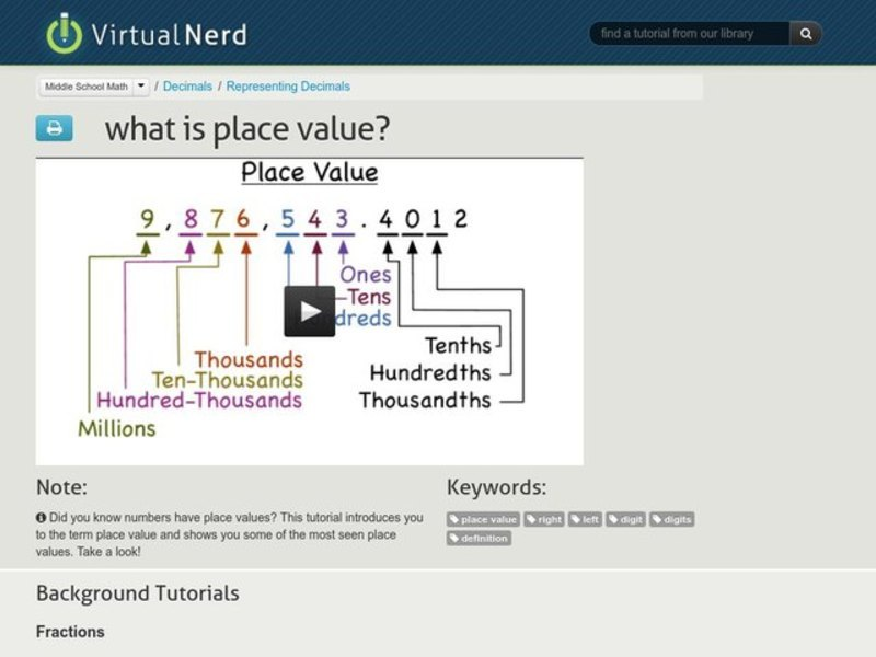 What is Place Value? Video