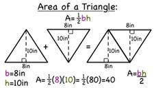 What is the Formula for the Area of a Triangle? Video