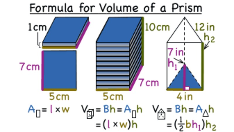 What is the Formula for the Volume of a Prism? Video