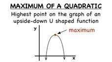 What is the Maximum of a Quadratic Function? Video