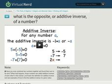 What is the Opposite, or Additive Inverse, of a Number? Video
