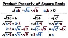 What is the Product Property of Square Roots? Video