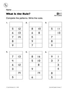 What Is the Rule? Worksheet