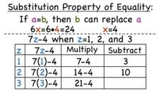What is the Substitution Property of Equality? Video
