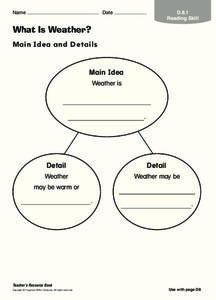 What is Weather? Worksheet